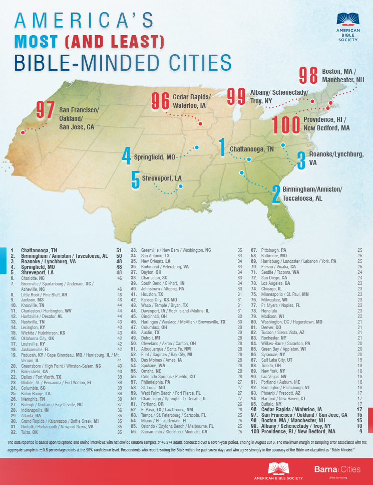 bible-minded-large