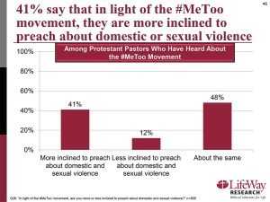 webRNS-Abuse-Research-46-091818