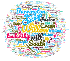 Willow Creek jd word cloud