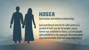 Minor Prophet Slides_HOSEA