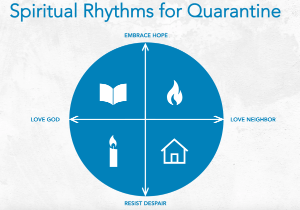 Spiritual Rhythms for Quarantine